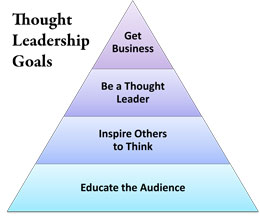 Thought-Leadership-Goals-260